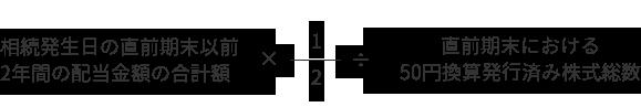1株当たりの配当金額の計算式