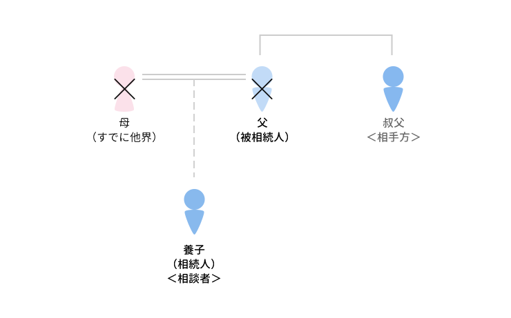 事例9 不明払戻金の特質に応じて請求の枠組みを立てたケースのアイキャッチ画像